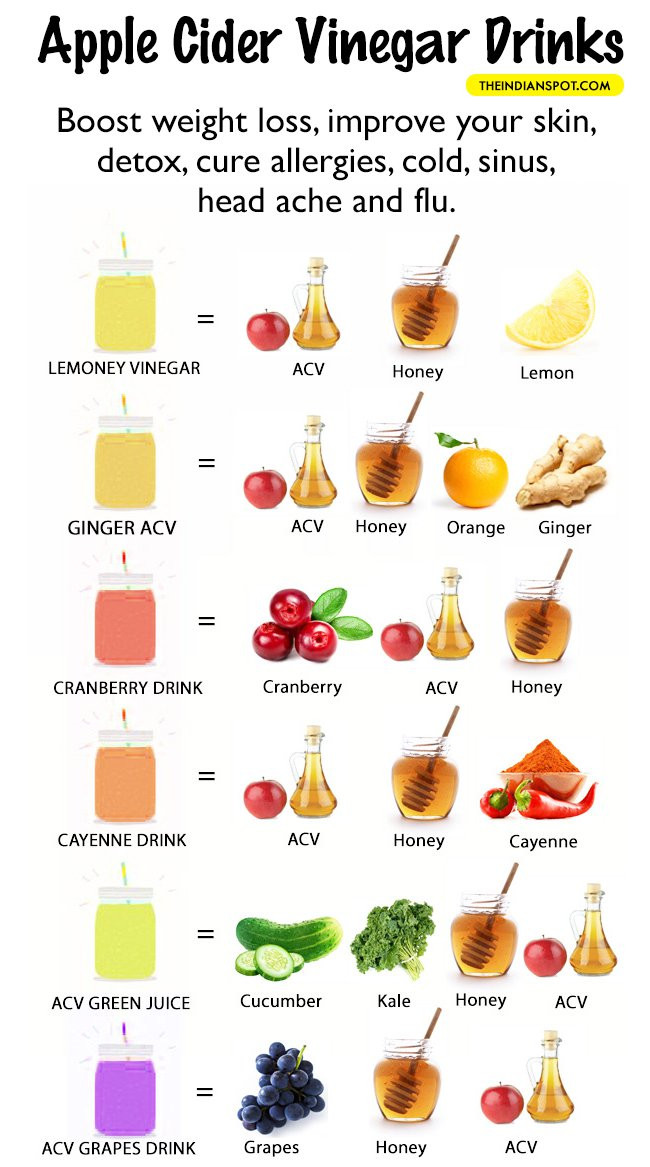 Apple Cider Vinegar Recipes For Weight Loss  APPLE CIDER VINEGAR DETOX DRINK RECIPES THE INDIAN SPOT