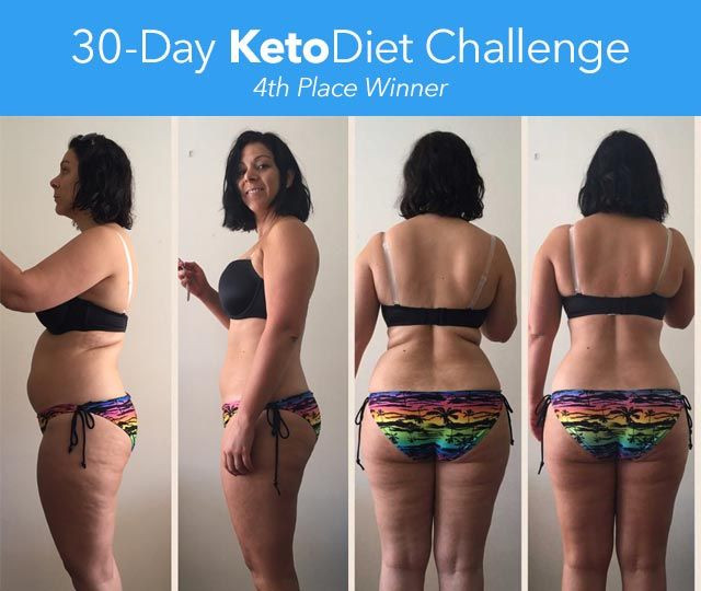 Average Weight Loss On Keto Diet  Blog