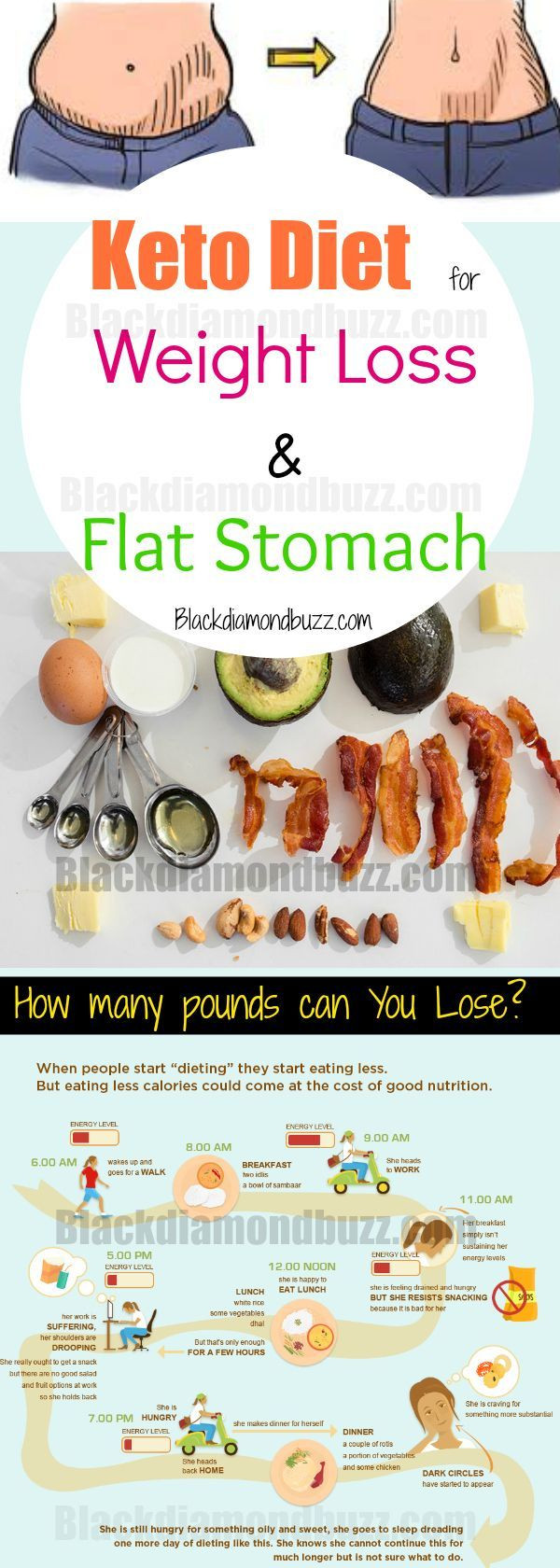 Average Weight Loss On Keto Diet  best Home Reme s Health Allergy s & much more