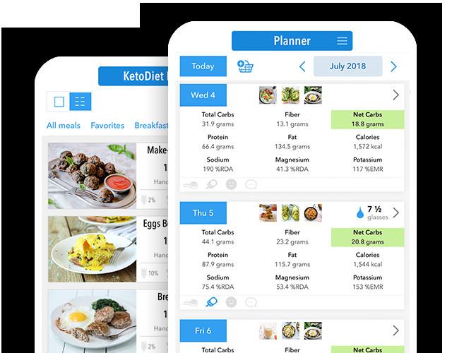 Best Keto Diet Apps  10 Best Keto Diet Apps for Android 2019