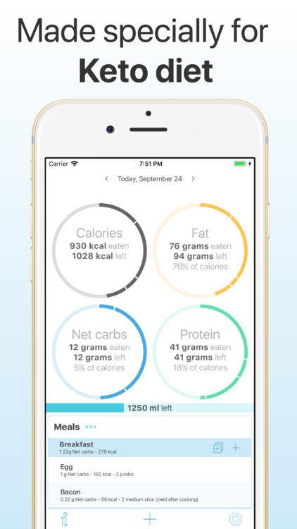 Best Keto Diet Apps  Keto Keto Diet Tracker by Mikhail Platonov