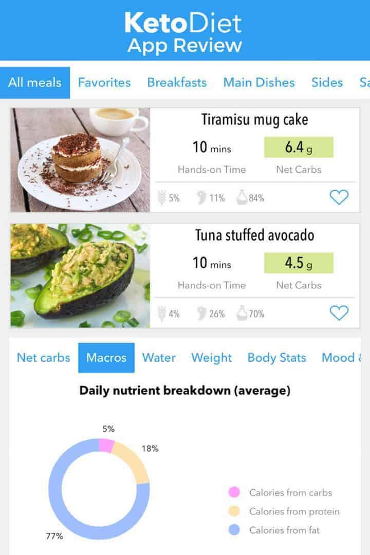 Best Keto Diet Apps  KetoDiet Low Carb App Review
