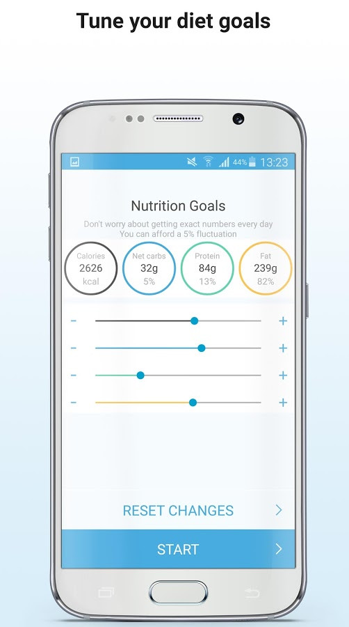 Best Keto Diet Apps  Keto t tracker Android Apps on Google Play