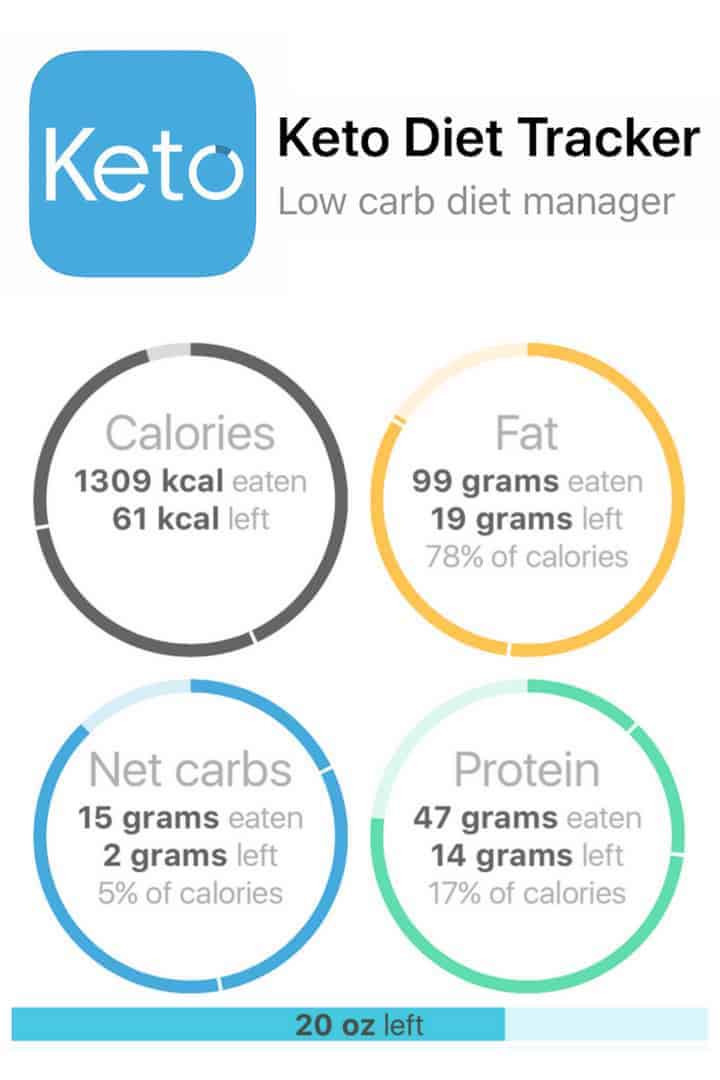 Best Keto Diet Apps  Keto Diet Tracker Carb Counter App for Ketosis