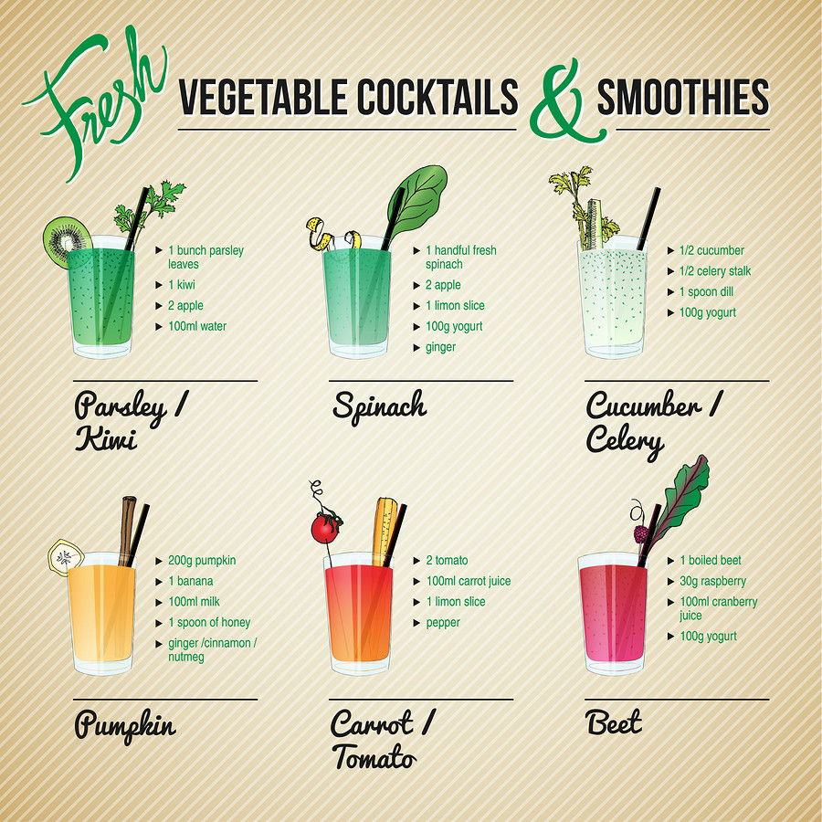 Best Smoothie Recipes For Weight Loss  Which Smoothie Recipes For Weight Loss Work Best – Juiclim