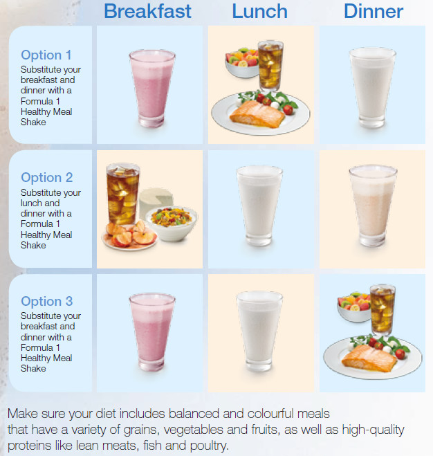 Breakfast Drinks For Weight Loss  Breakfast Drink For Weight Loss putersnews