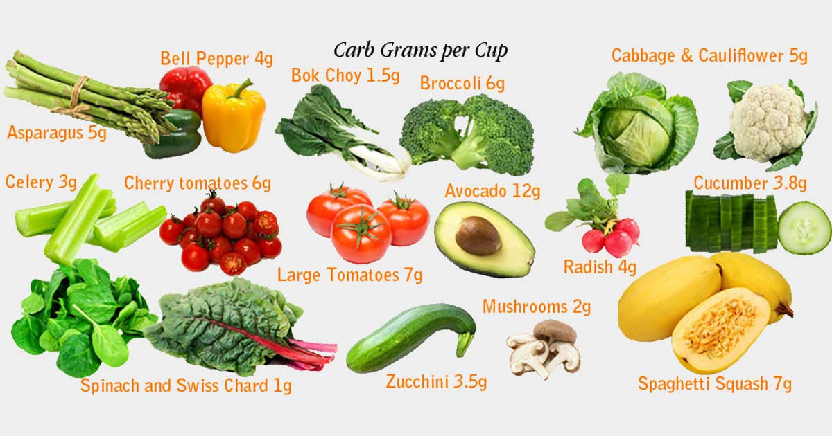 Can I Eat Tomatoes On Keto Diet  87 Low Carb Greens That Will Make Weight Loss Straightforward