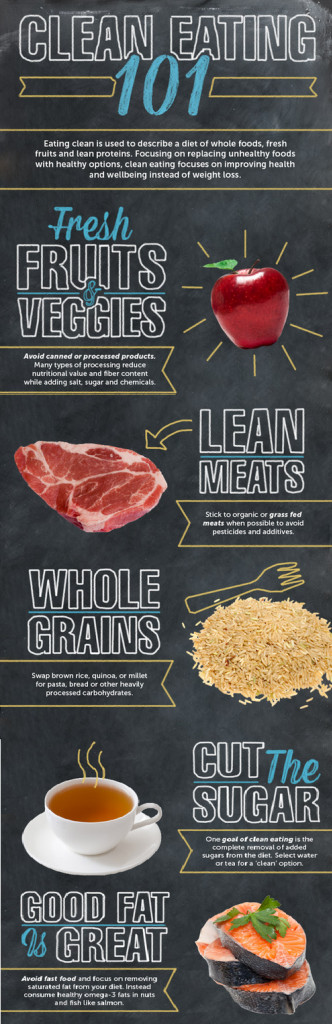Clean Eating Foods For Weight Loss  10 Days To Clean Eating Principles Planning & Prepping