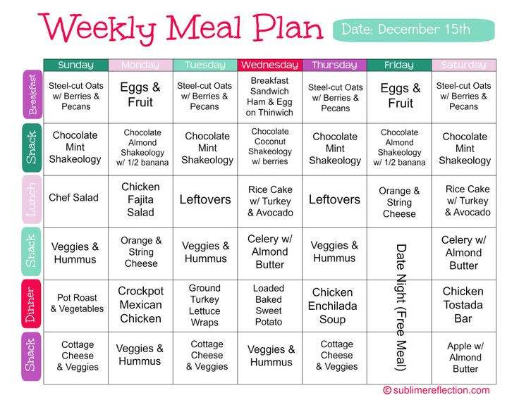 Clean Eating Weight Loss Plan  Diet Plan To Lose Weight Clean Eating Meal Plan