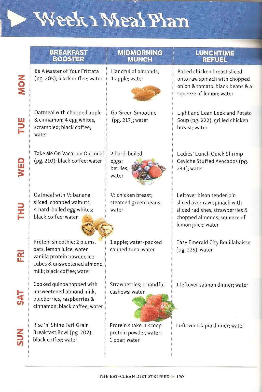 Clean Eating Weight Loss Plan  mitted to Get Fit Eat Clean Stripped