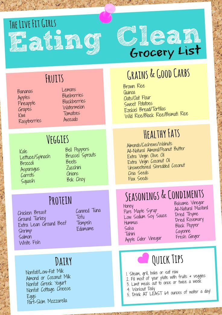 Clean Eating Weight Loss Plan  Best 25 Clean eating rules ideas on Pinterest