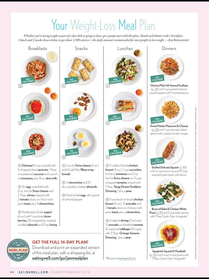 Clean Eating Weight Loss Plan  12 Trending Clean Eating Diet Plans to Lose Weight Fast