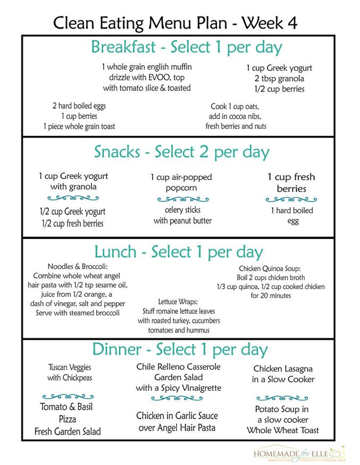 Clean Eating Weight Loss Plan  25 best ideas about Clean Eating Meal Plan on Pinterest
