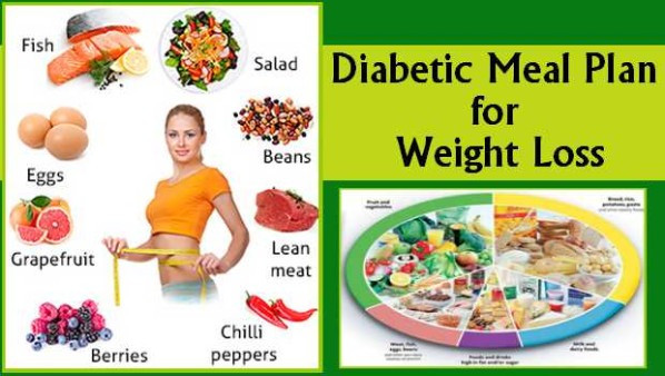 Diabetic Recipes For Weight Loss  Diabetic Meal Plan Best Balanced Food for Healthy