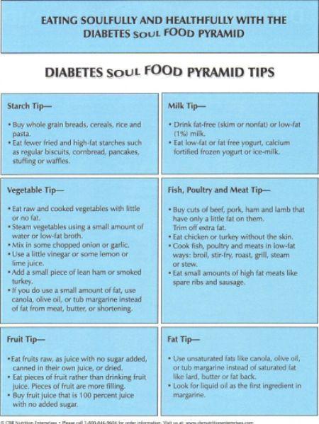 Diabetic Soul Food Recipes  DIABETIC SOUL FOOD PYRAMID TIPS Soul Food