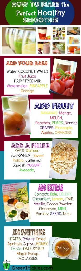 Dinner Smoothies For Weight Loss  20 Ways to Make Homemade Meal Replacement Shakes for