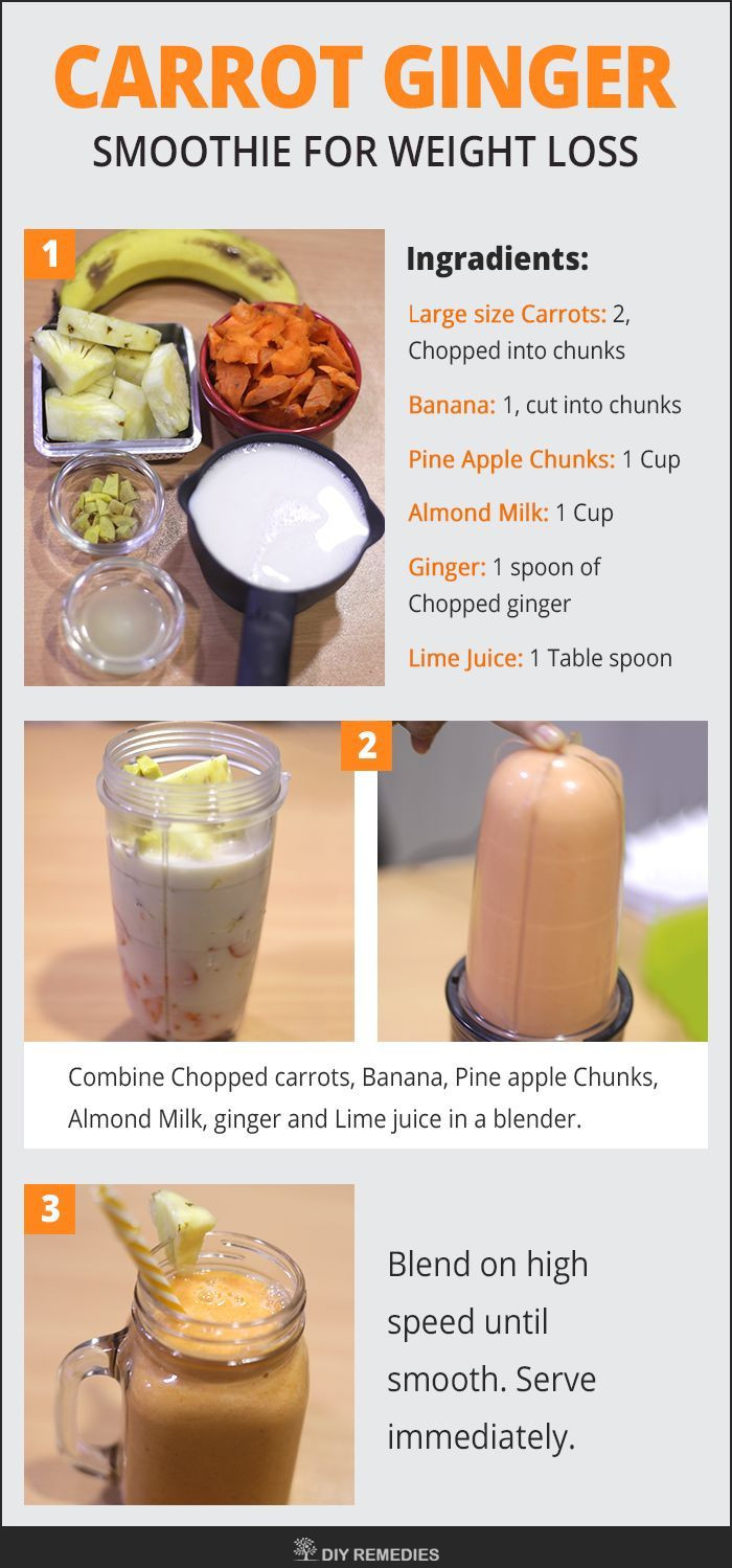 Dinner Smoothies For Weight Loss  Best 20 Meal replacement smoothies ideas on Pinterest