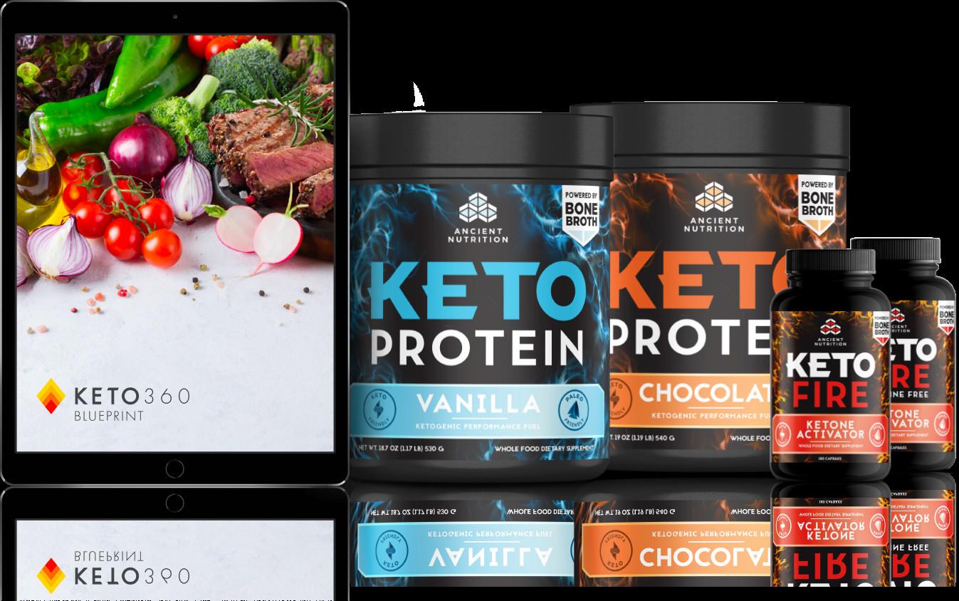 Dr Axe Keto Diet  Keto 360