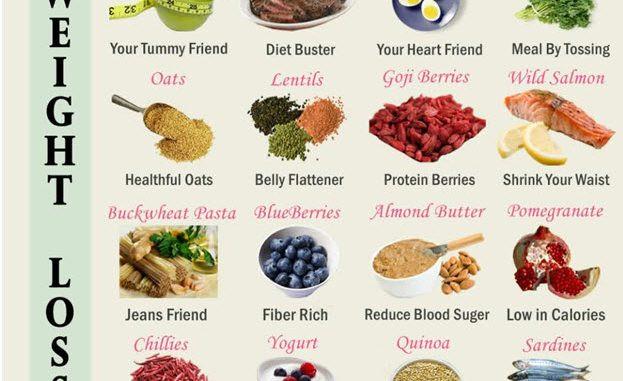Earheart Healthy Weight Loss Recipes  Earheart Healthy Weight Loss Recipes – Blog Dandk