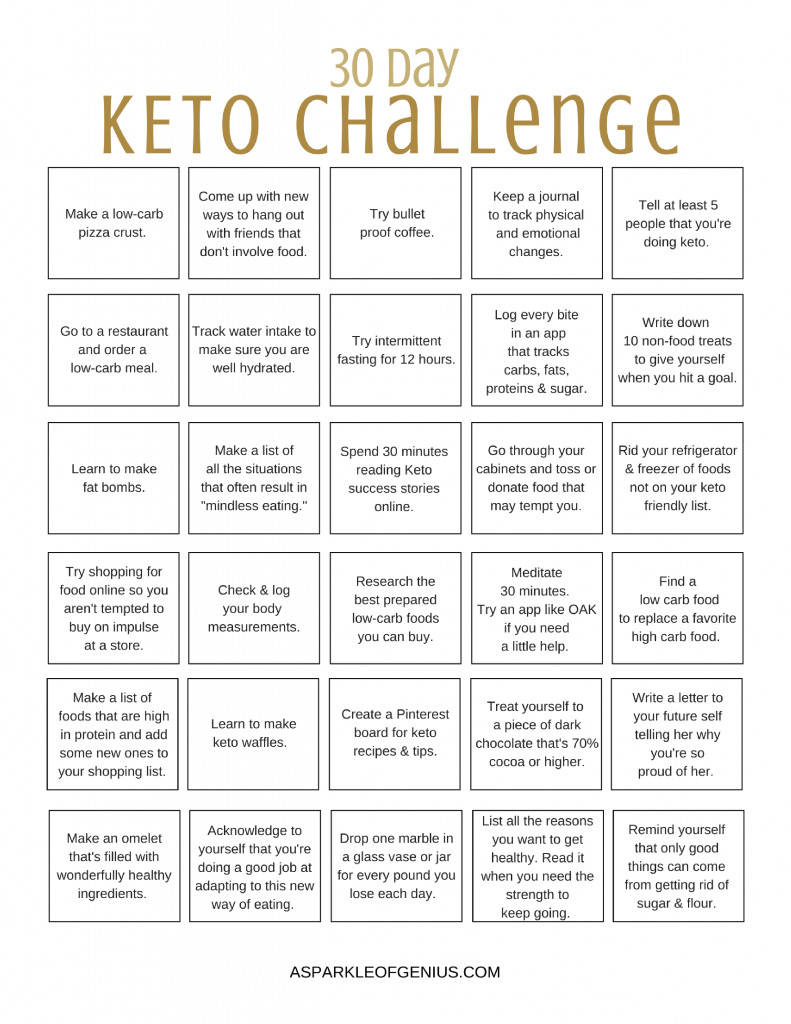 Female Keto Diet Plan Pdf  Keto 30 Day Challenge Printable Free 30 day Keto