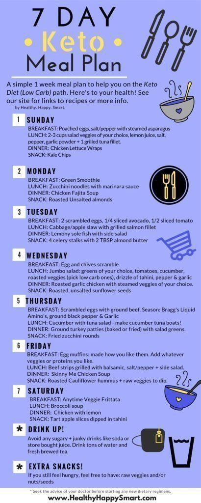 Female Keto Diet Plan Pdf  Keto Meal Plan Ketogenic t Free 7 day plan Sample