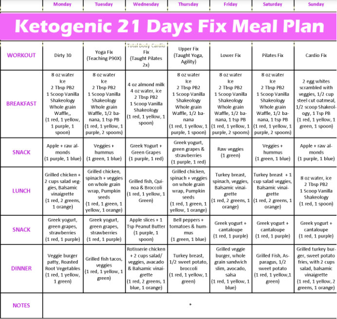 Female Keto Diet Plan Pdf  Keto Diet 21 Day Fix Meal Plan For Weight Loss – FITNESS