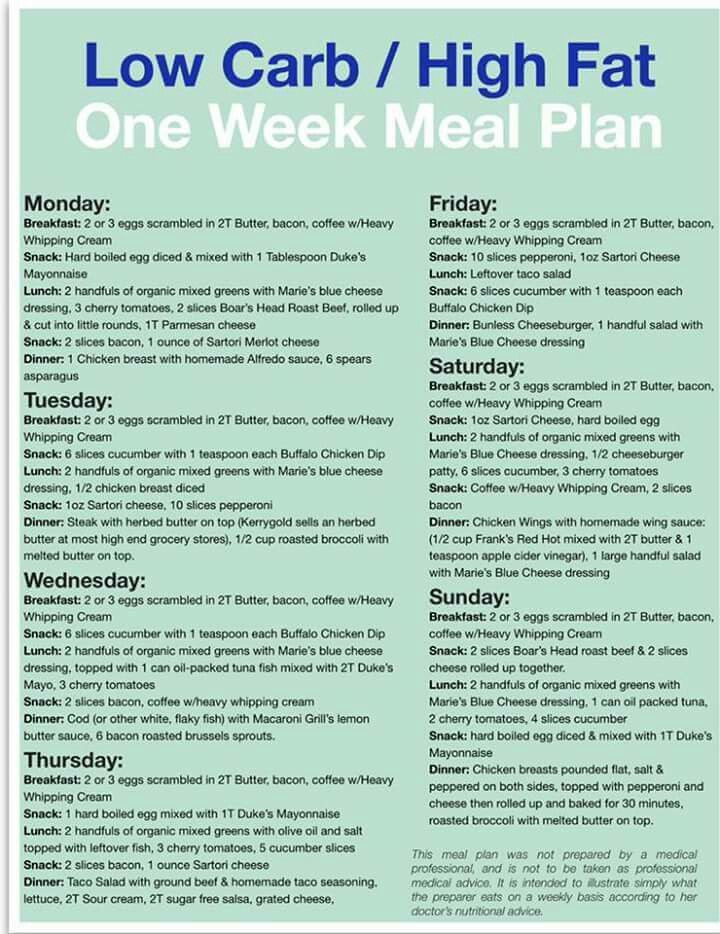 Female Keto Diet Plan Pdf  Pin by The Paleo Diet Menu Blog on Paleo Lunch Ideas