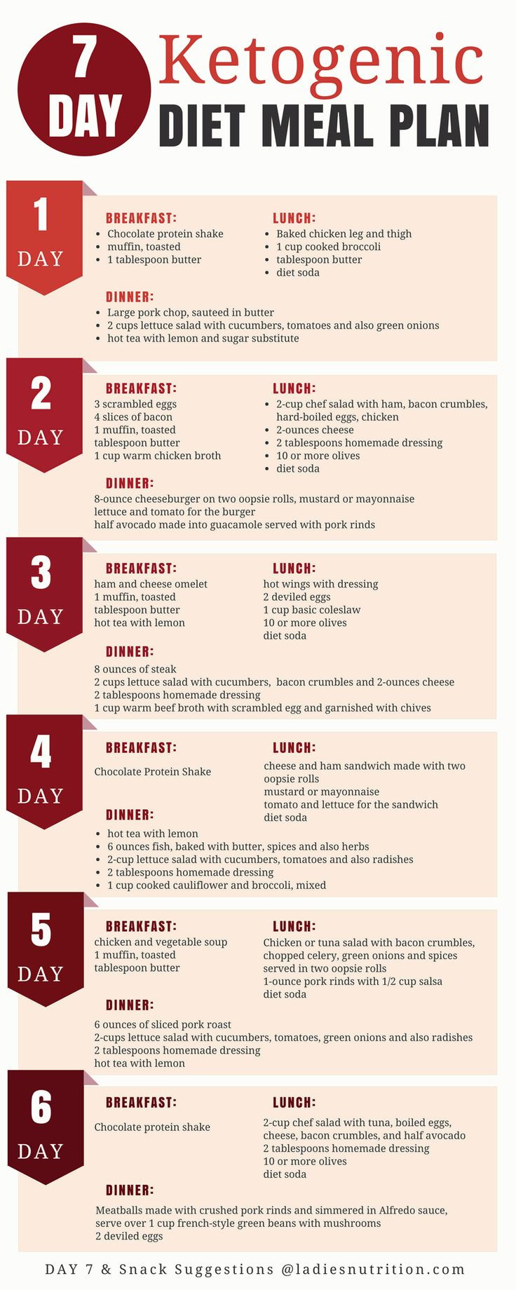 Female Keto Diet Plan Pdf  Best 25 Ketogenic t ideas on Pinterest