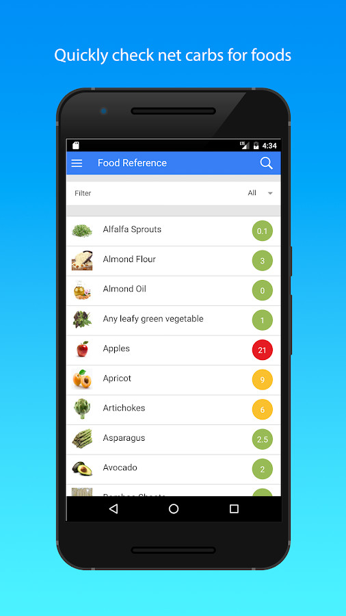 Free Keto Diet App  MyKeto Low Carb Counter Android Apps on Google Play