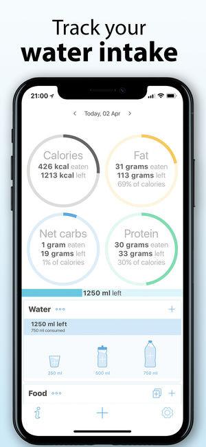 Free Keto Diet App  Keto Keto Diet Tracker on the App Store
