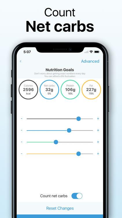 Free Keto Diet App  Keto Diet Tracker by Mikhail Platonov
