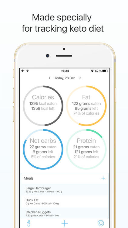 Free Keto Diet App  Keto t tracker low carb t guide by Mikhail Platonov