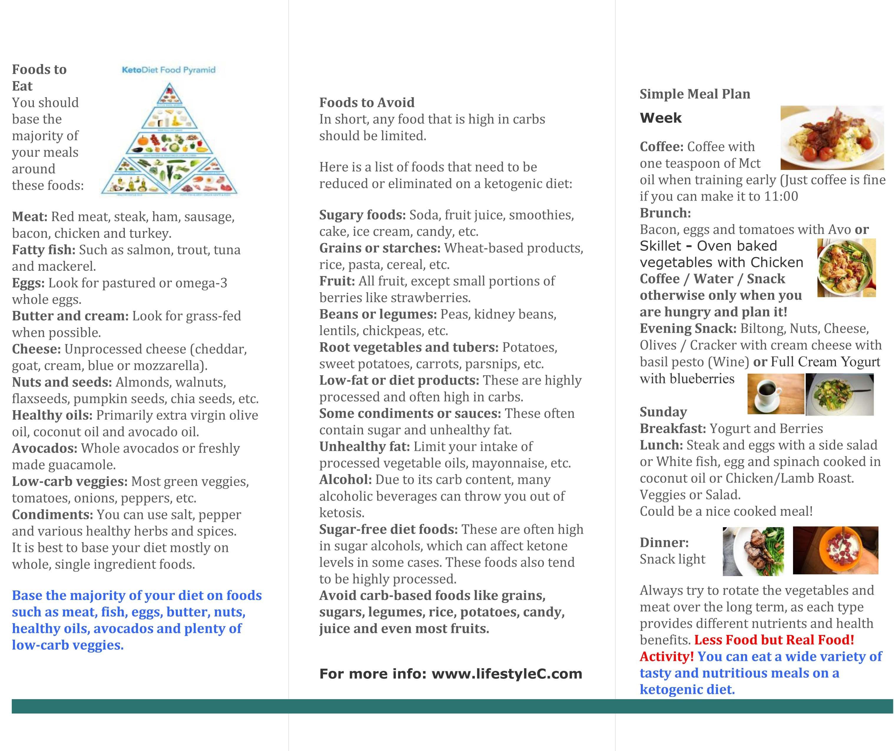 Free Keto Diet Plan  The Ketogenic Lifestyle Basics Weight Loss Short Flyer