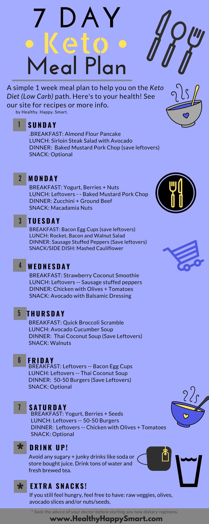 Free Keto Diet Plan  7 Day Keto Meal Plan Sample Keto Weekly Meal Plans