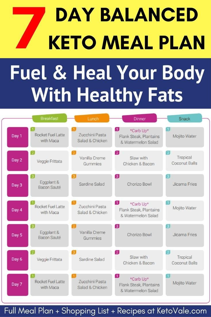 Free Keto Diet Plan  30 Day Low Carb Ketogenic Diet Meal Plan keto