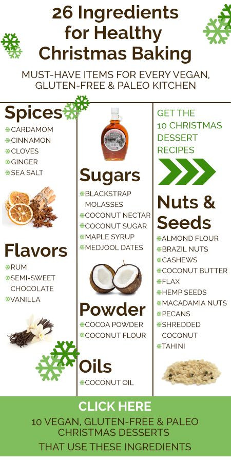 Gluten Free Dessert Recipes With Normal Ingredients  Gluten free Paleo & Vegan Christmas Dessert Checklist