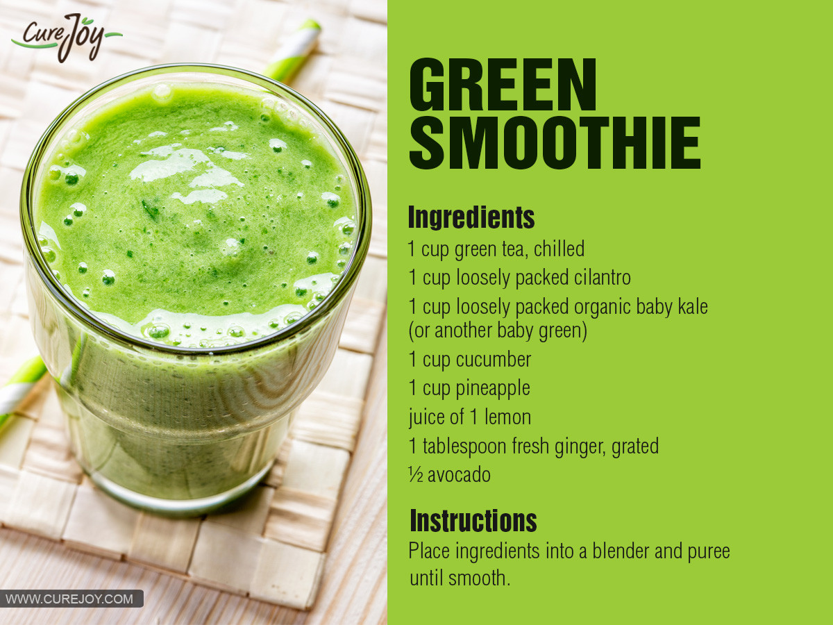 Green Smoothie Recipes For Weight Loss  29 Detox Drinks For Cleansing and Weight Loss