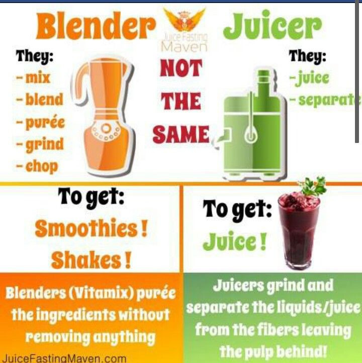 Healthy Blender Recipes For Weight Loss  Difference between blender and juicer