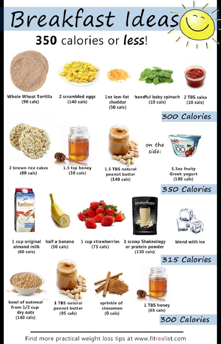 Healthy Breakfast Weight Loss  Breakfast Ideas 350 Calories Less food breakfast
