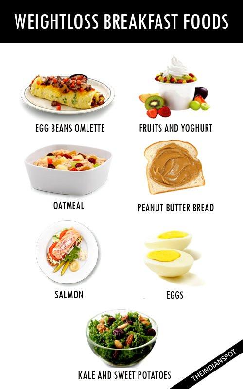 Healthy Breakfast Weight Loss  WEIGHTLOSS FOODS FOR BREAKFAST THEINDIANSPOT