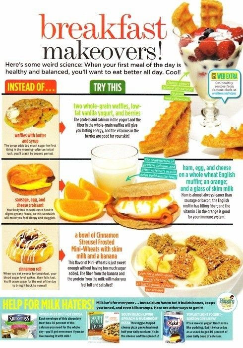 Healthy Breakfast Weight Loss  Home The o jays and From home on Pinterest