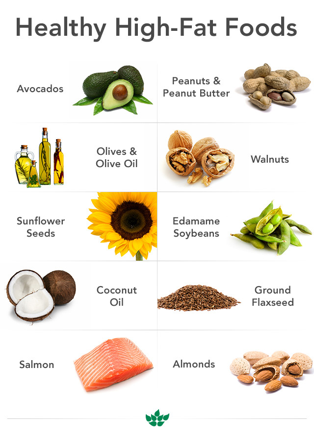 Healthy Fats For Breakfast  The Worst Breakfast for Your Health Plus 3 Healthy