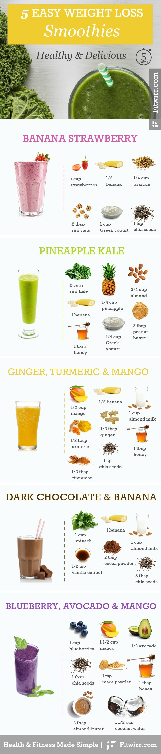 Healthy Fruit Smoothie Recipes For Weight Loss  5 Best Smoothie Recipes for Weight Loss