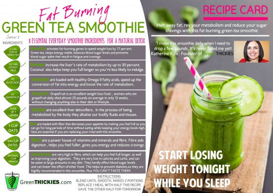 Healthy Green Smoothie Recipes For Weight Loss  Smoothies Weight Loss Recipes You ll Love Drop A Dress Size