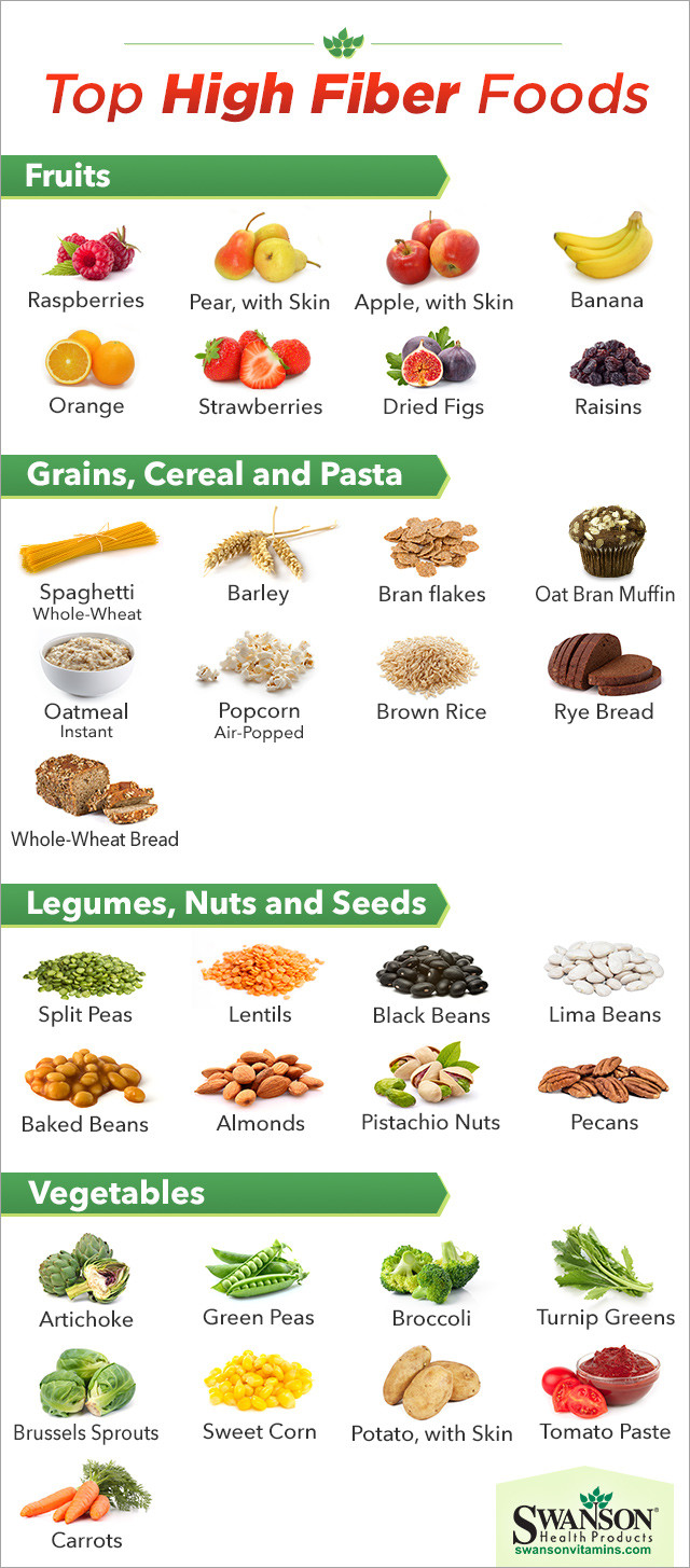 Healthy High Fiber Snacks  The Top High Fiber Foods How Many Do You Eat