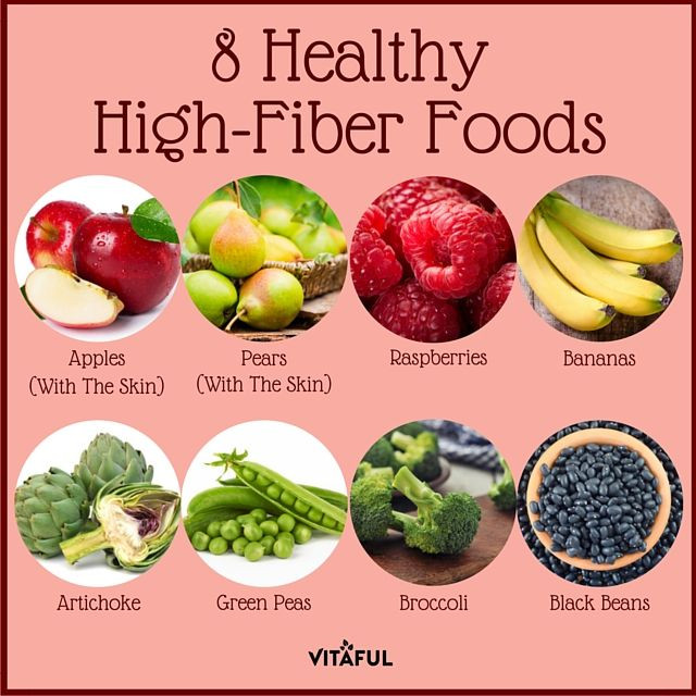 Healthy High Fiber Snacks  118 best images about Food Facts & Tips on Pinterest