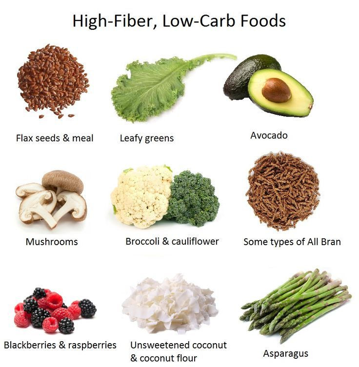 Healthy High Fiber Snacks  Pinterest • The world's catalog of ideas