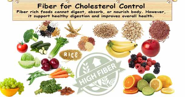 Healthy Low Cholesterol Snacks  Foods High In Soluble Fiber But Low Insoluble