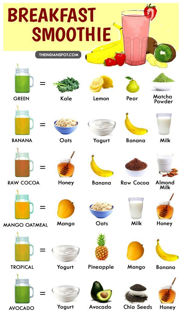 Healthy Morning Smoothies  HEALTHY BREAKFAST SMOOTHIE RECIPES