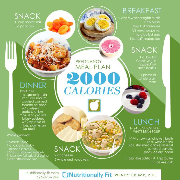 Healthy Pregnancy Dinners  Pregnancy Meal Plan A healthy mom to be makes for a